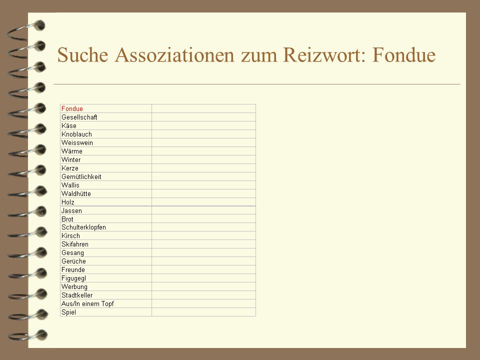 Suche Assoziationen zum Reizwort: Fondue