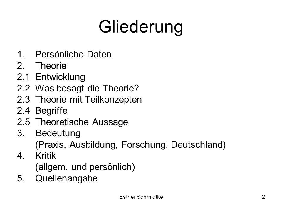 Gliederung 1. Persönliche Daten 2. Theorie 2.1 Entwicklung