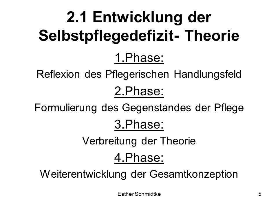 2.1 Entwicklung der Selbstpflegedefizit- Theorie