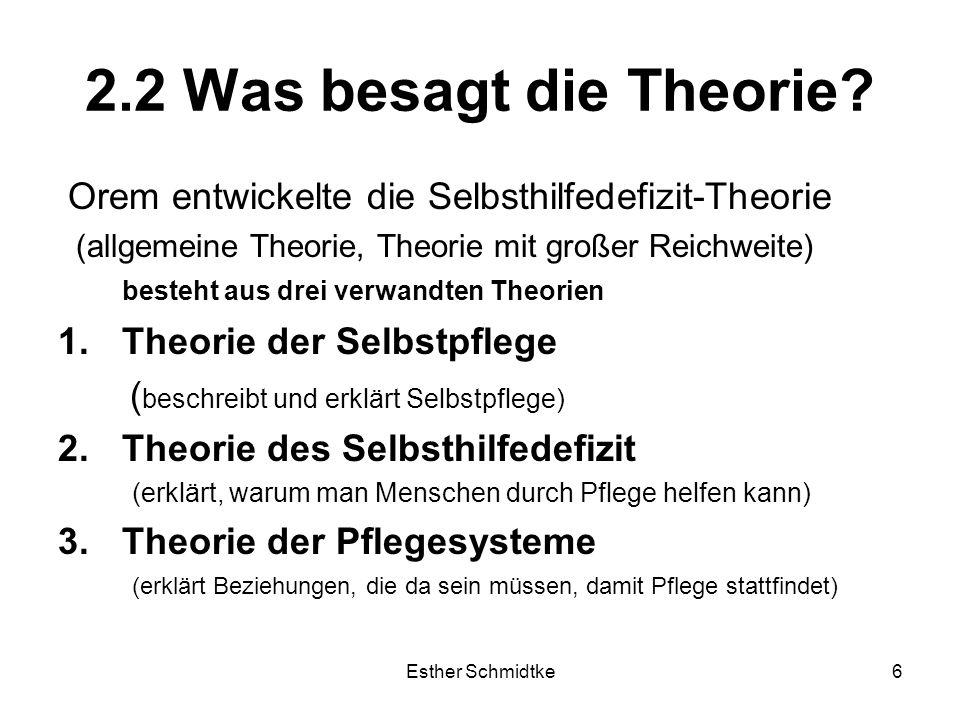 2.2 Was besagt die Theorie Orem entwickelte die Selbsthilfedefizit-Theorie.