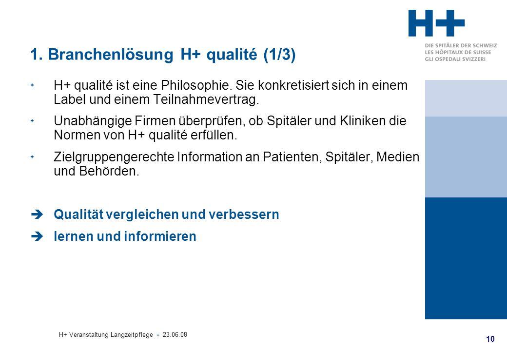 1. Branchenlösung H+ qualité (1/3)