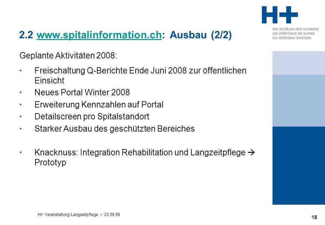 2.2 www.spitalinformation.ch: Ausbau (2/2)