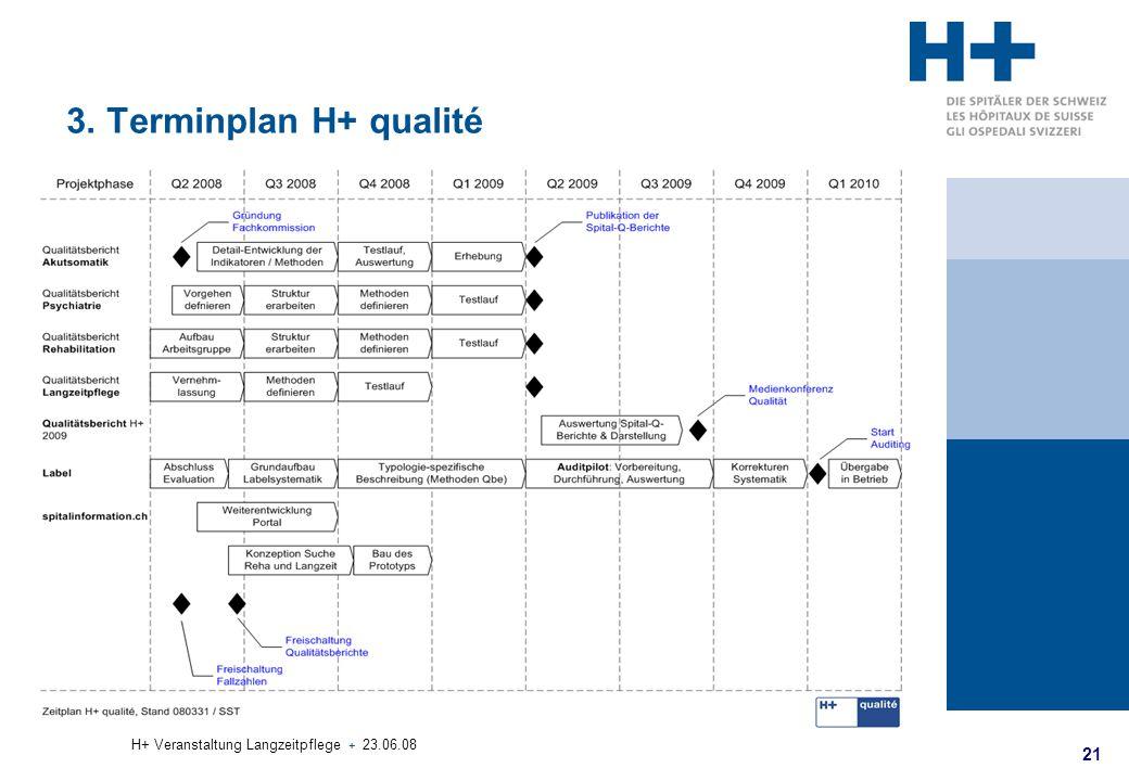3. Terminplan H+ qualité Zusammenhang Q-Berichte (Indikatoren, Verbesserungsprojekte etc.)  Label  Audit.