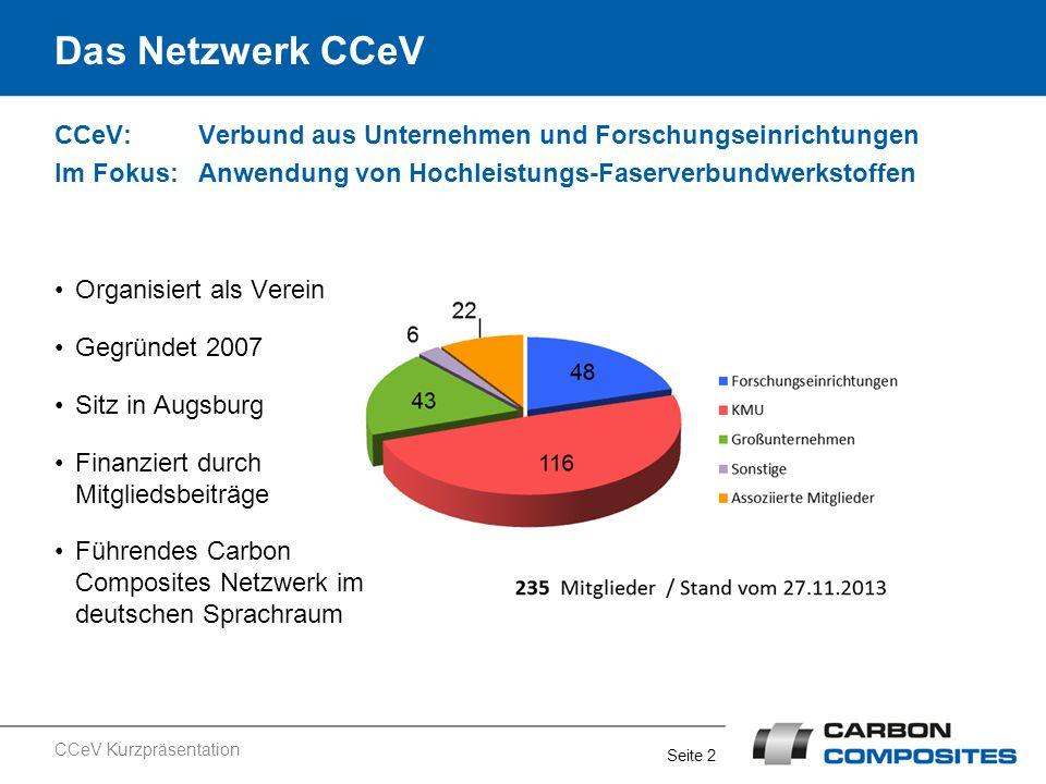 Das Netzwerk CCeV CCeV: Verbund aus Unternehmen und Forschungseinrichtungen. Im Fokus: Anwendung von Hochleistungs-Faserverbundwerkstoffen.