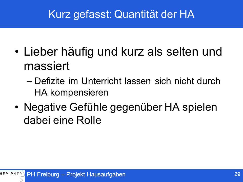 Kurz gefasst: Quantität der HA