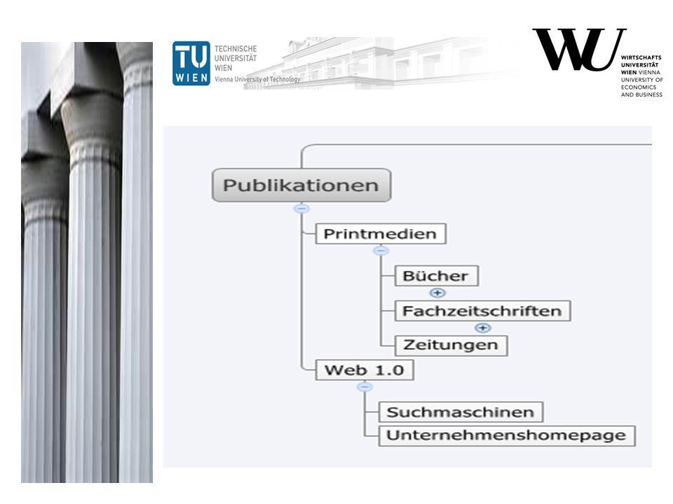 Auch in Publikationen hat unser Arbeitskreis recherchiert, wobei sich die Unternehmens-Homepages als sehr wichtige