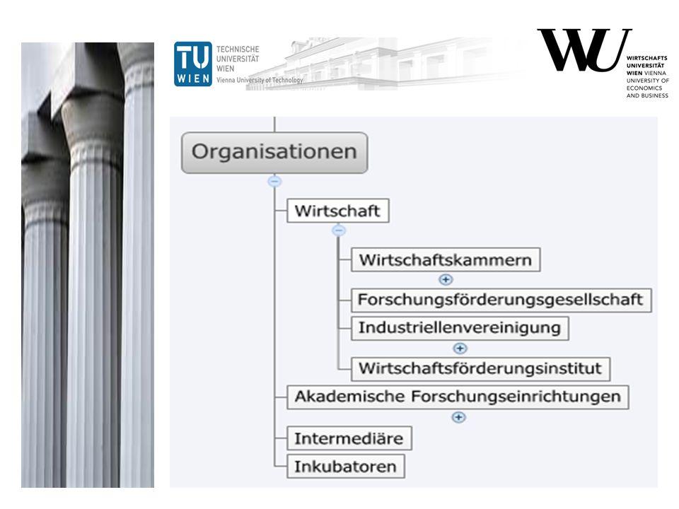 Weitere Ansprechpartner sind in den ORGANISATIONEN der WIRTSCHAFT (bspw in der