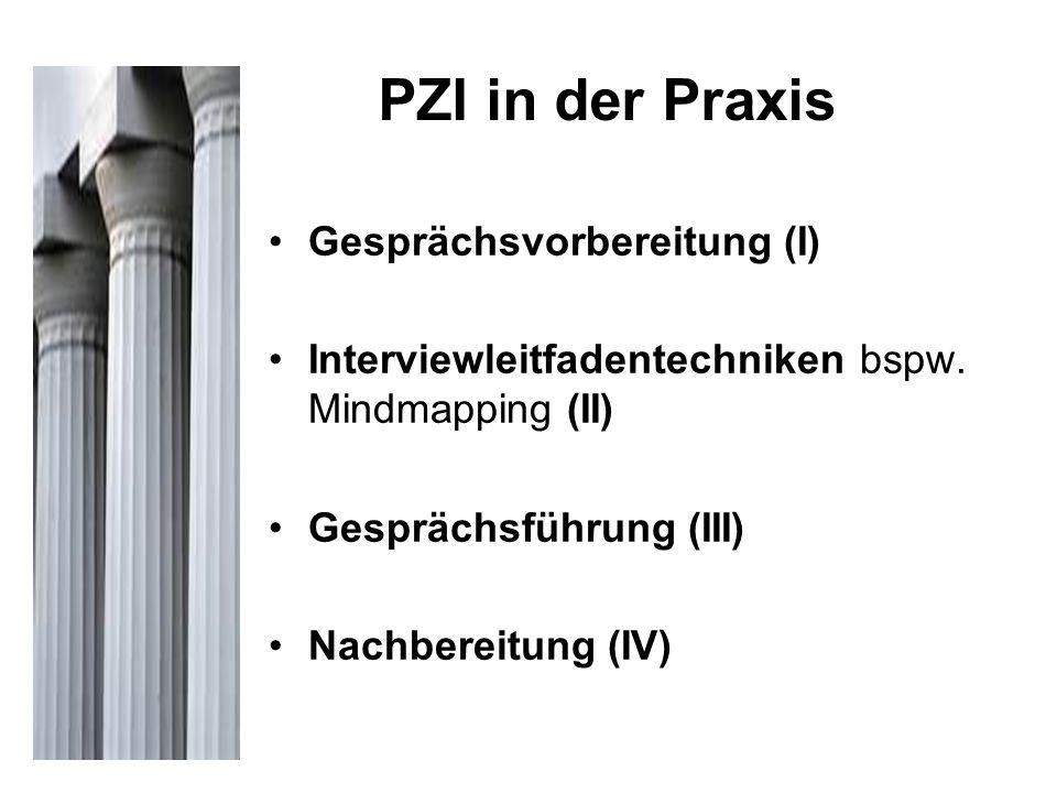 PZI in der Praxis Gesprächsvorbereitung (I)