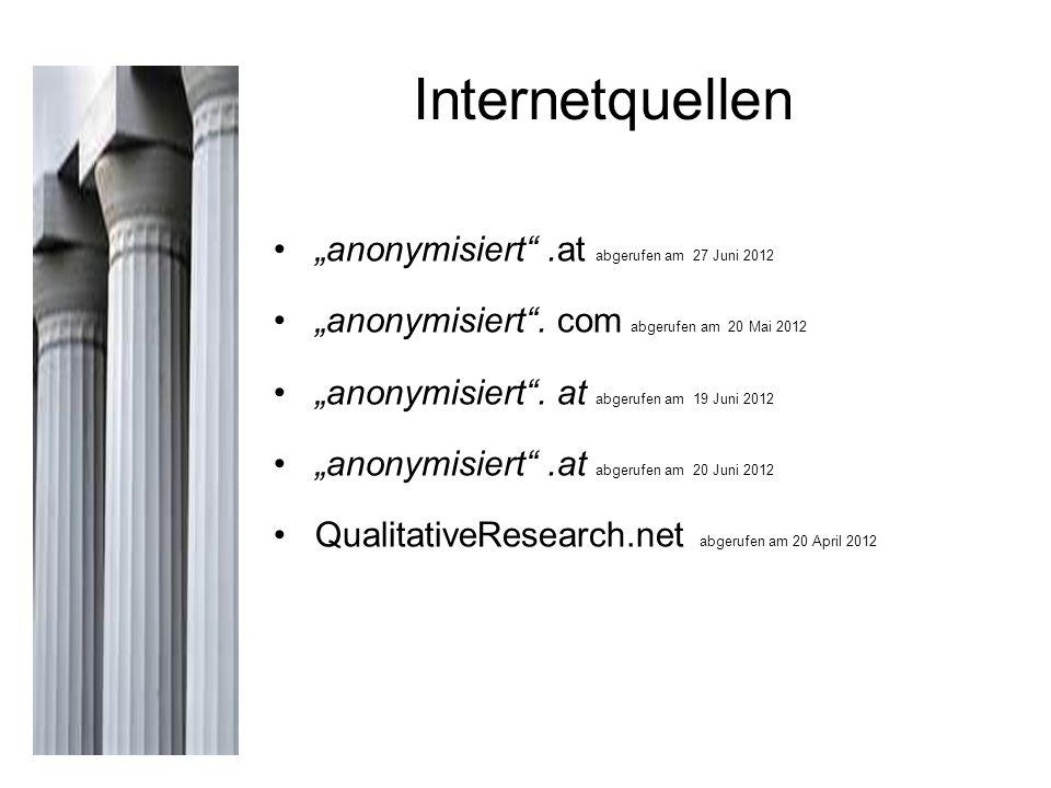 """Internetquellen """"anonymisiert .at abgerufen am 27 Juni 2012"""