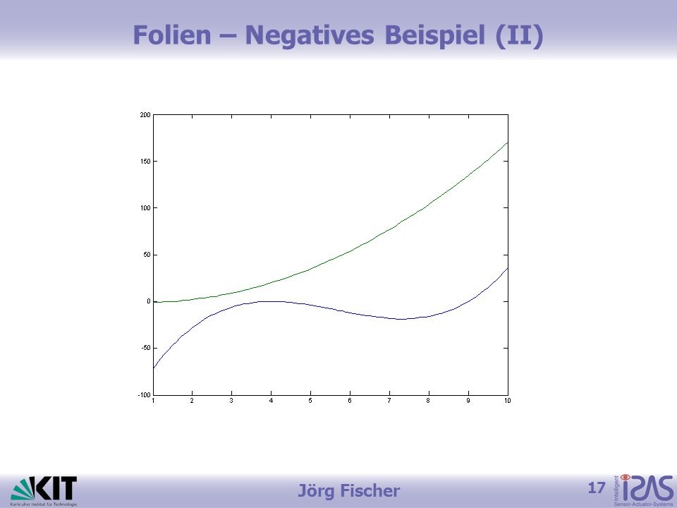 Folien – Negatives Beispiel (II)