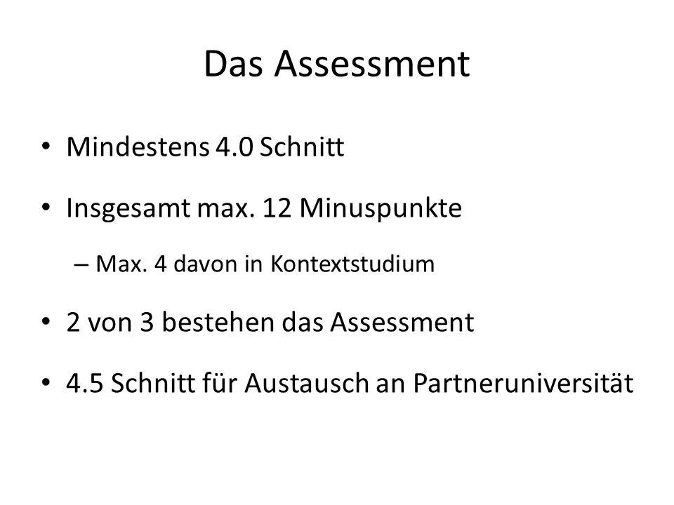 Das Assessment Mindestens 4.0 Schnitt Insgesamt max. 12 Minuspunkte
