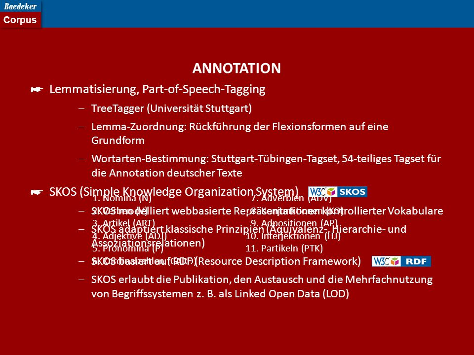 ANNOTATION Lemmatisierung, Part-of-Speech-Tagging