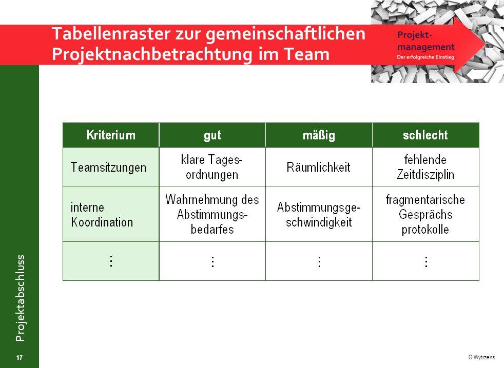Tabellenraster zur gemeinschaftlichen Projektnachbetrachtung im Team