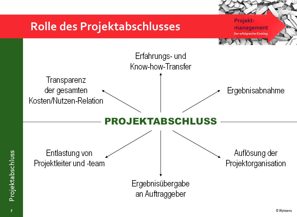 Rolle des Projektabschlusses