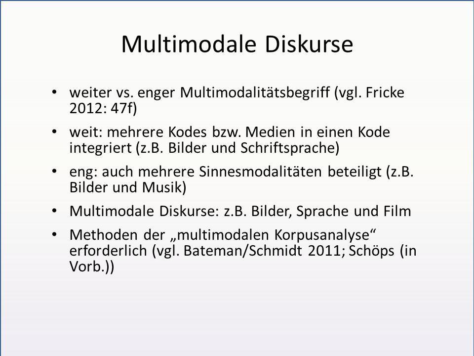 Multimodale Diskurse weiter vs. enger Multimodalitätsbegriff (vgl. Fricke 2012: 47f)