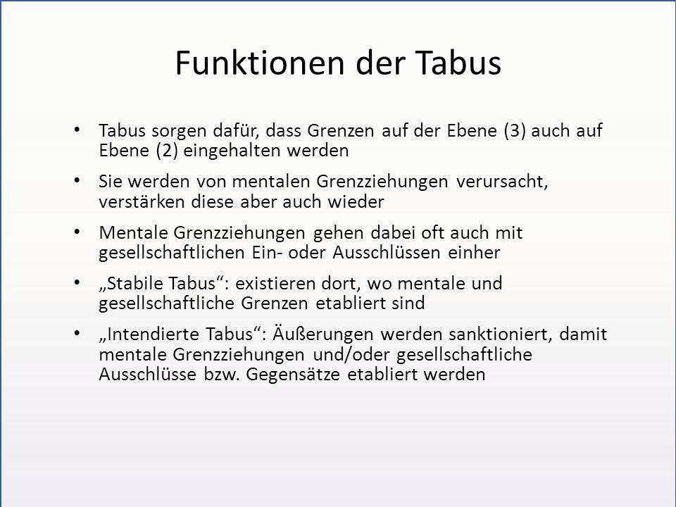 Funktionen der Tabus Tabus sorgen dafür, dass Grenzen auf der Ebene (3) auch auf Ebene (2) eingehalten werden.
