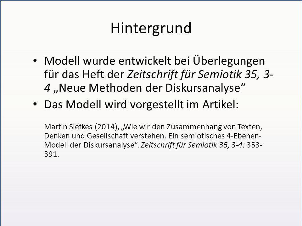 """Hintergrund Modell wurde entwickelt bei Überlegungen für das Heft der Zeitschrift für Semiotik 35, 3-4 """"Neue Methoden der Diskursanalyse"""