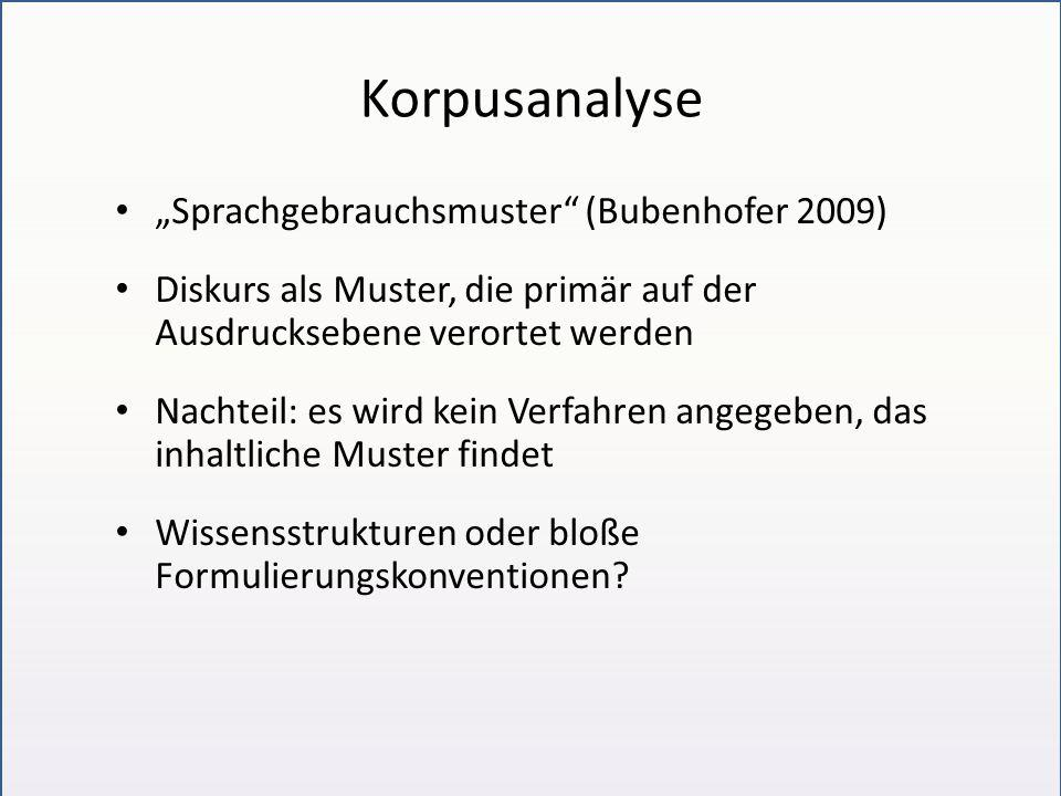 "Korpusanalyse ""Sprachgebrauchsmuster (Bubenhofer 2009)"
