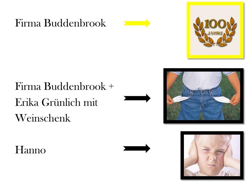 Firma Buddenbrook Firma Buddenbrook + Erika Grünlich mit Weinschenk Hanno