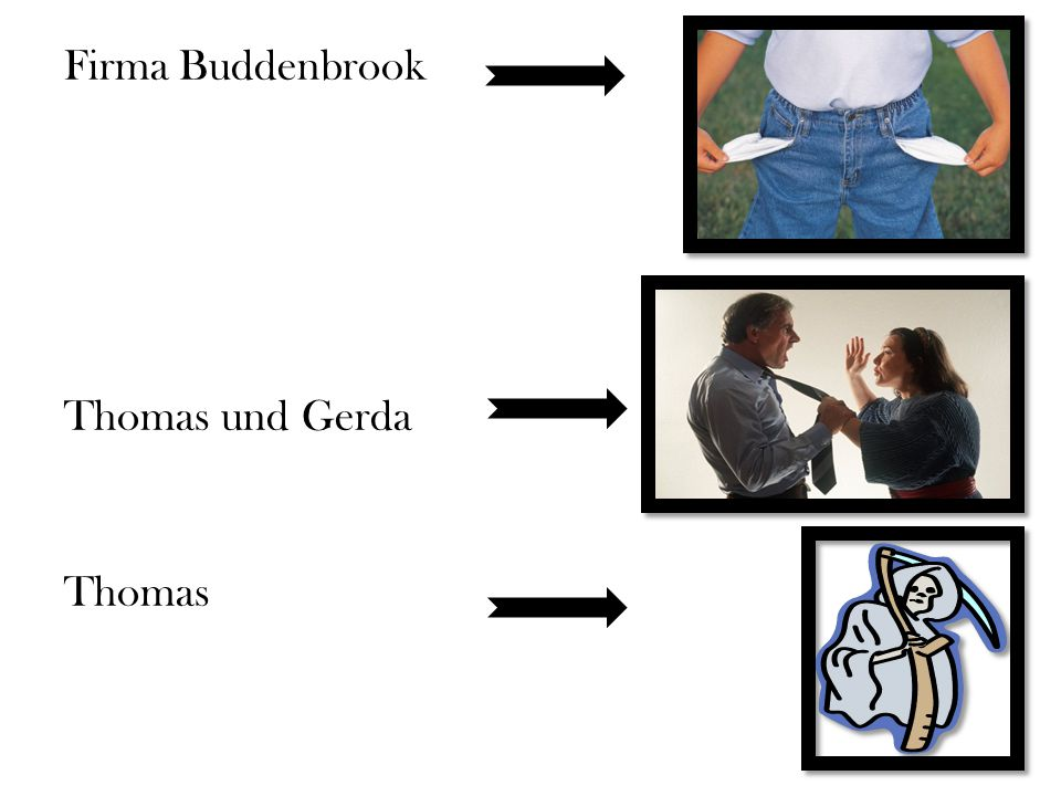 Firma Buddenbrook Thomas und Gerda Thomas