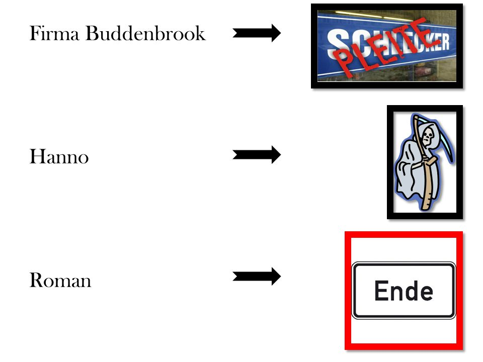 Firma Buddenbrook Hanno Roman