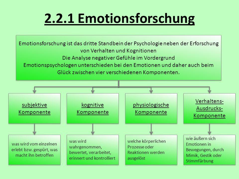 2.2.1 Emotionsforschung Emotionsforschung ist das dritte Standbein der Psychologie neben der Erforschung von Verhalten und Kognitionen.