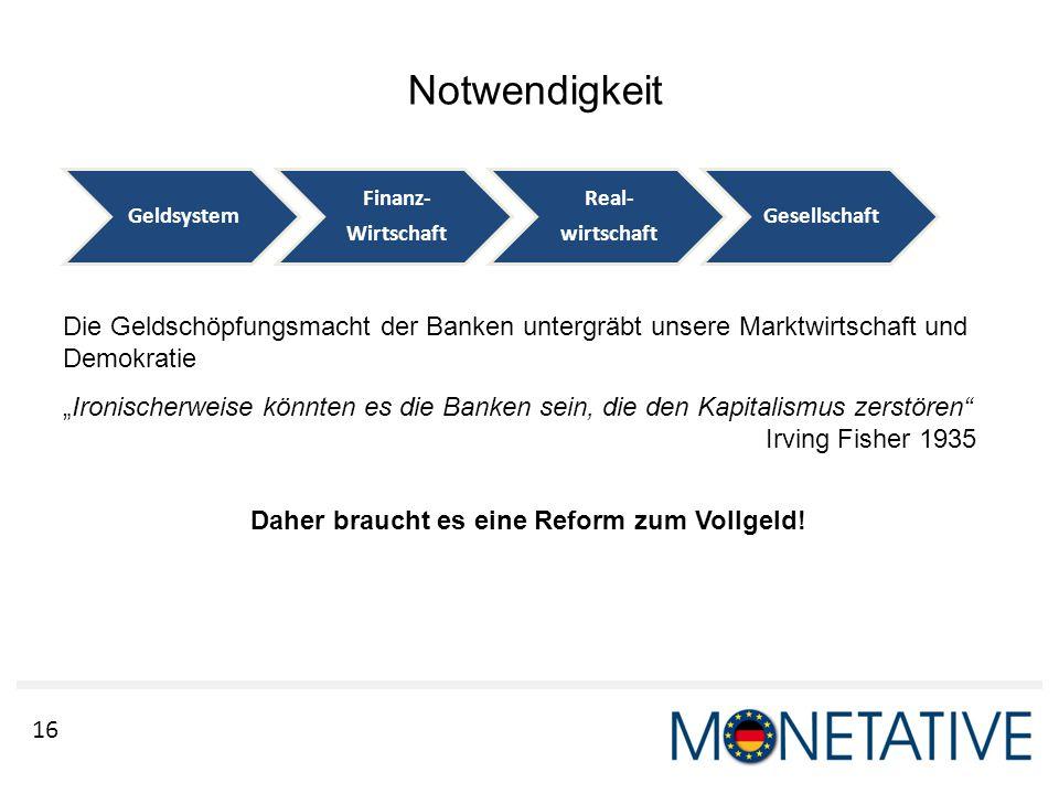 Notwendigkeit Geldsystem. Finanz- Wirtschaft. Real- wirtschaft. Gesellschaft.