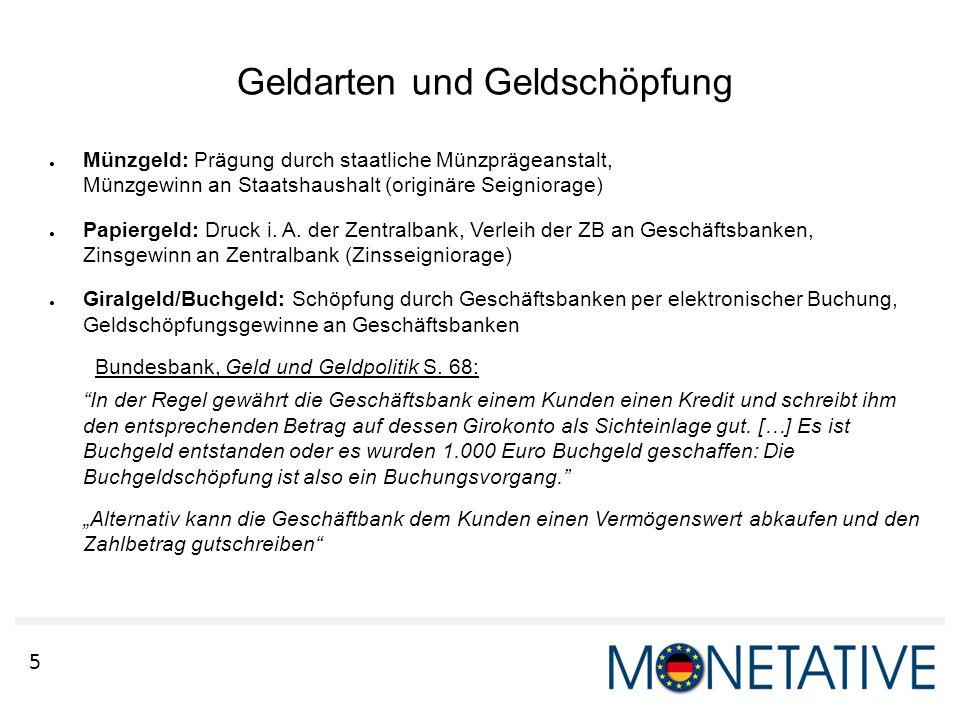 Geldarten und Geldschöpfung