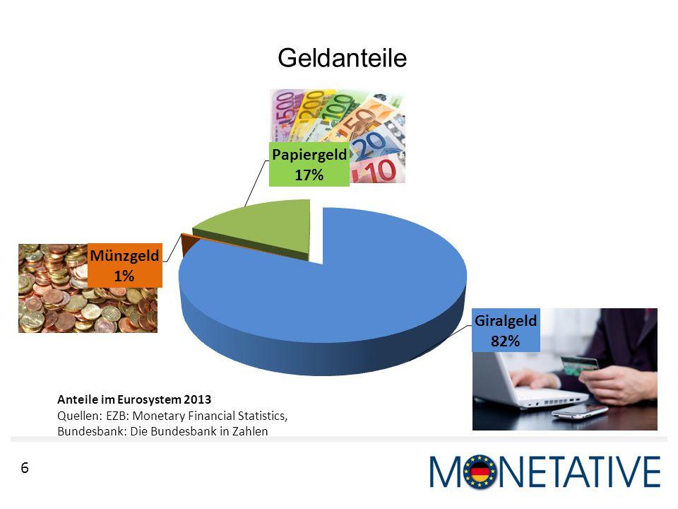 Geldanteile Anteile im Eurosystem 2013