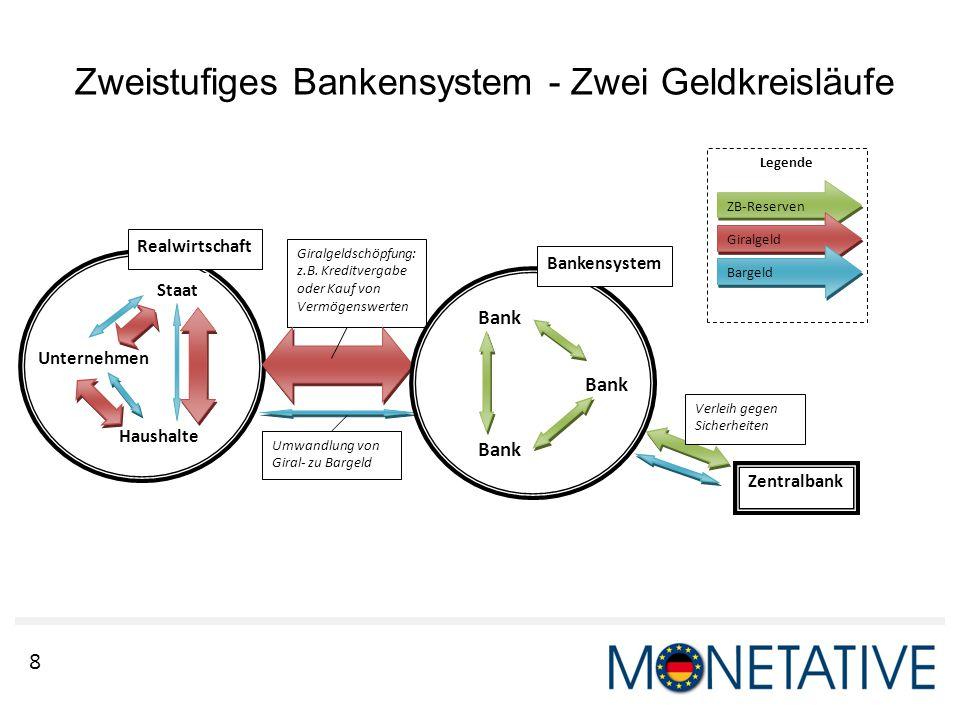 Zweistufiges Bankensystem - Zwei Geldkreisläufe