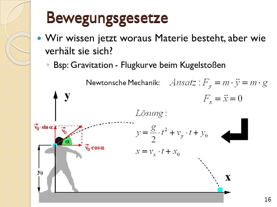 Bewegungsgesetze Wir wissen jetzt woraus Materie besteht, aber wie verhält sie sich Bsp: Gravitation - Flugkurve beim Kugelstoßen.