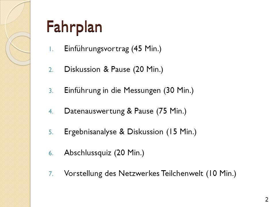 Fahrplan Einführungsvortrag (45 Min.) Diskussion & Pause (20 Min.)