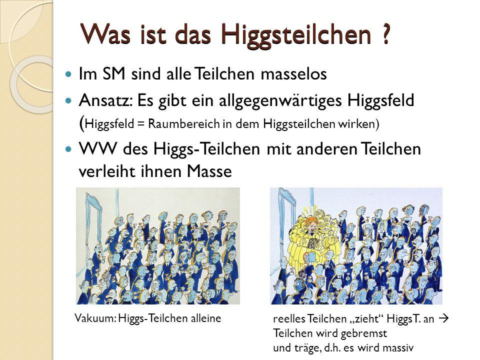 Was ist das Higgsteilchen