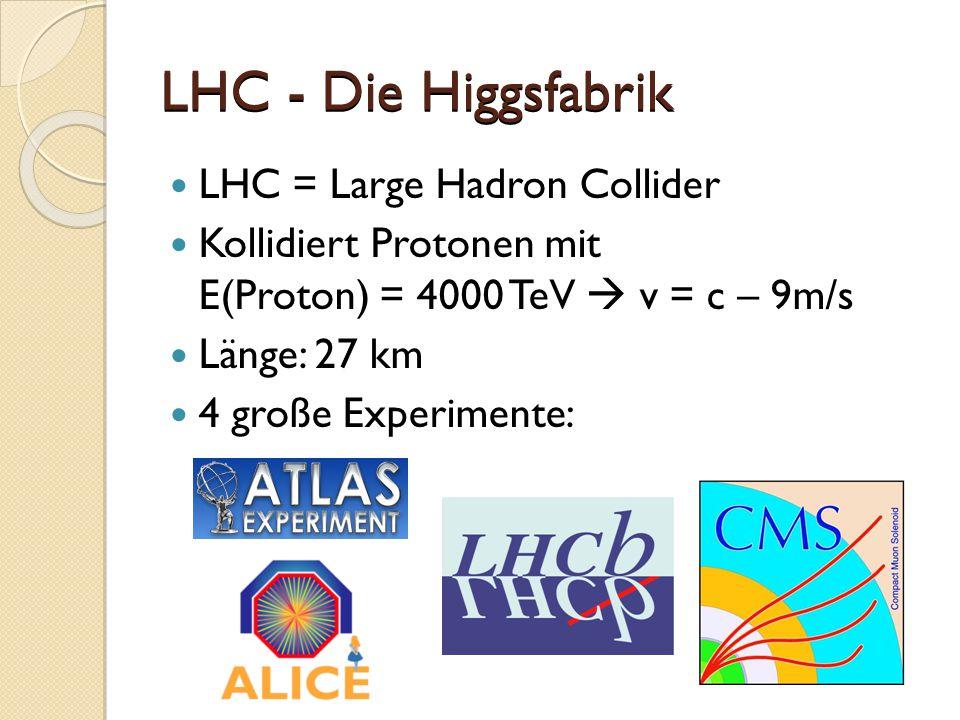 LHC - Die Higgsfabrik LHC = Large Hadron Collider