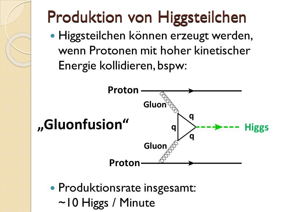 Produktion von Higgsteilchen
