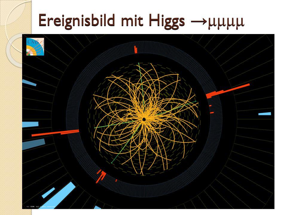Ereignisbild mit Higgs →μμμμ