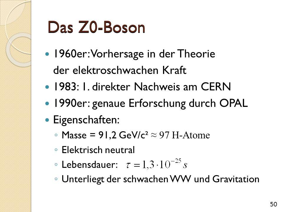 Das Z0-Boson 1960er: Vorhersage in der Theorie