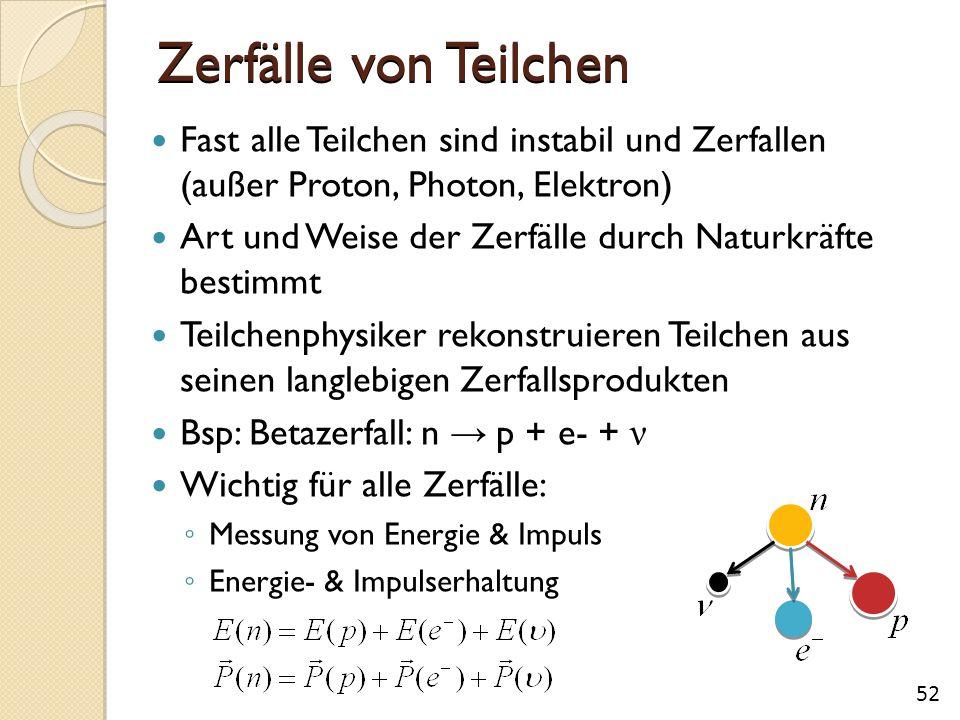 Zerfälle von Teilchen Fast alle Teilchen sind instabil und Zerfallen (außer Proton, Photon, Elektron)