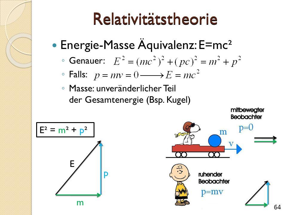 Relativitätstheorie Energie-Masse Äquivalenz: E=mc² Genauer: Falls: