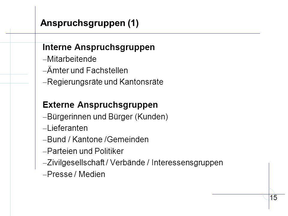 Anspruchsgruppen (1) Interne Anspruchsgruppen Externe Anspruchsgruppen