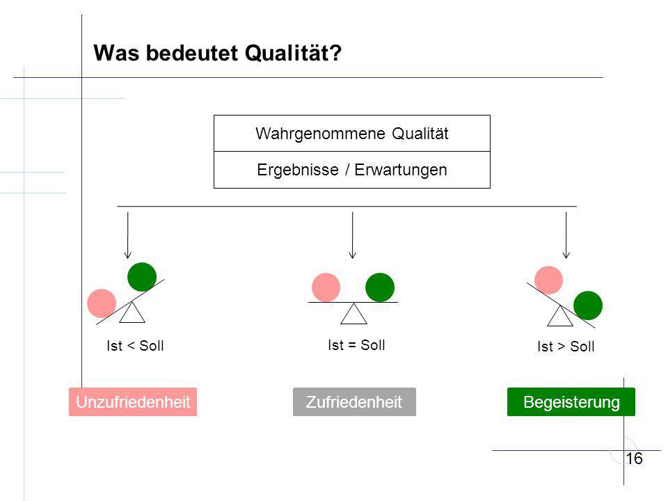 Was bedeutet Qualität Wahrgenommene Qualität Ergebnisse / Erwartungen