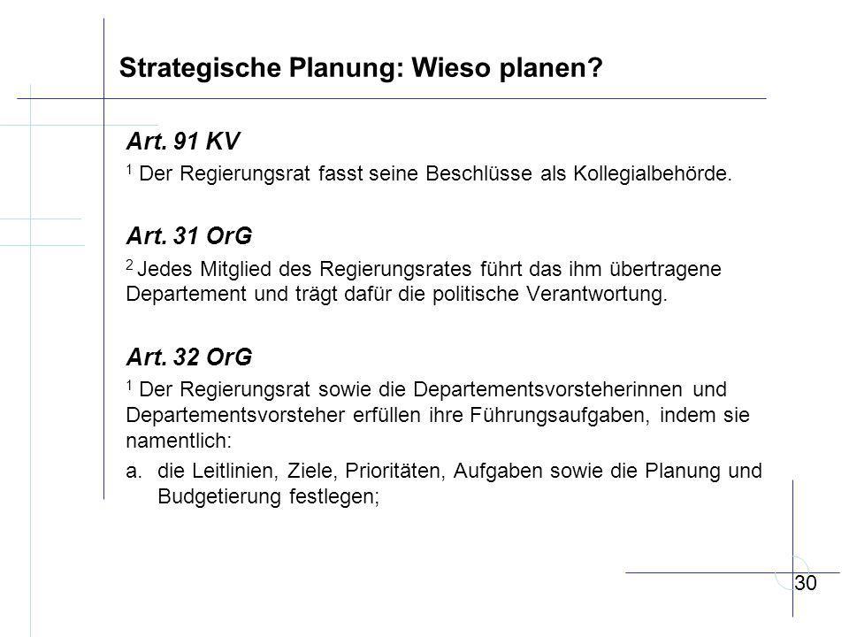 Strategische Planung: Wieso planen