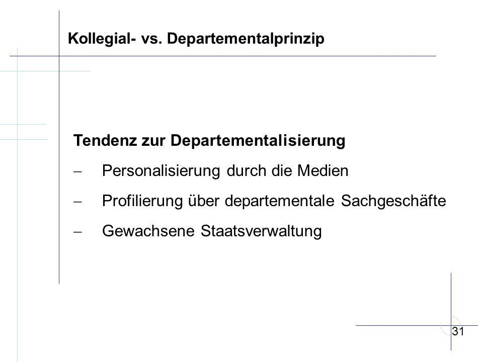Kollegial- vs. Departementalprinzip