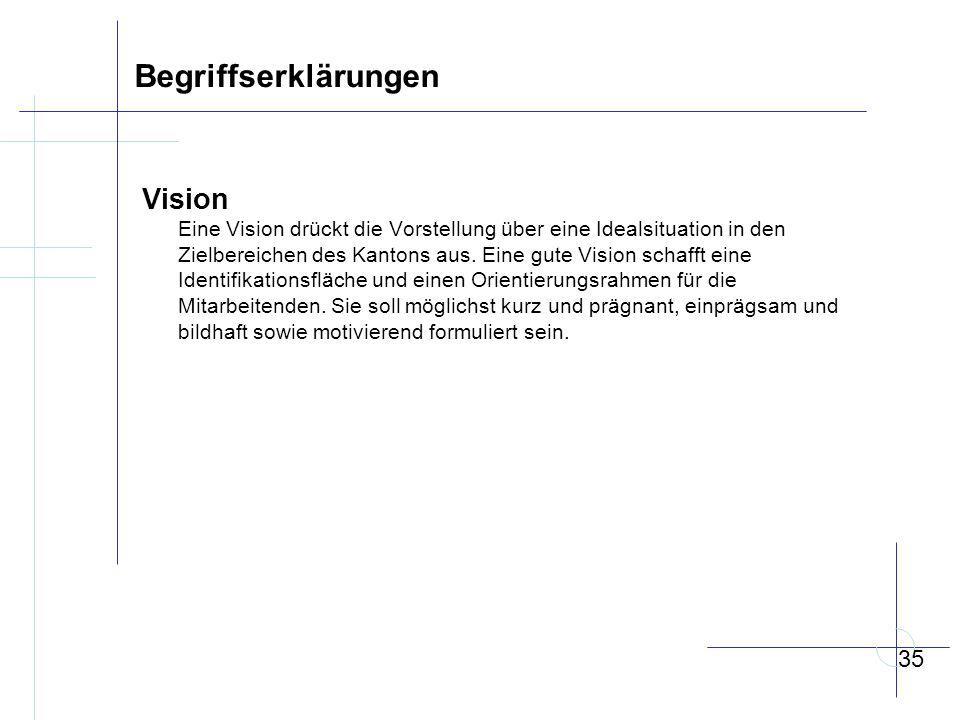 Begriffserklärungen Vision