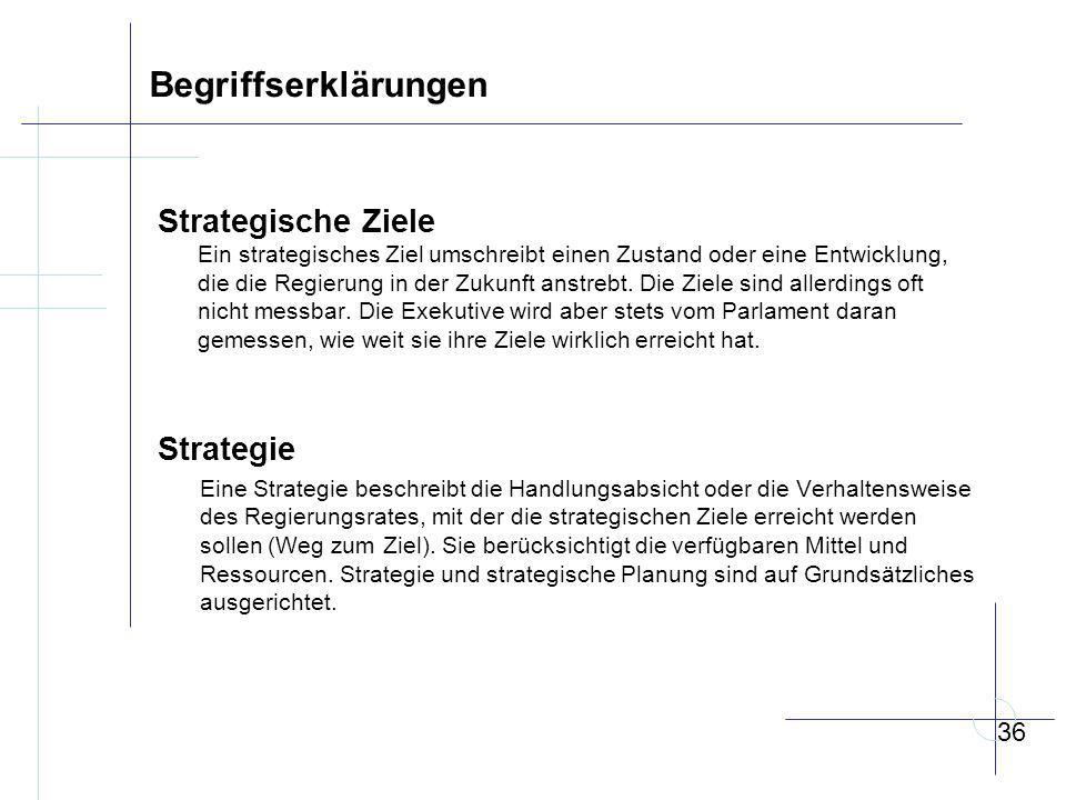 Begriffserklärungen Strategische Ziele Strategie