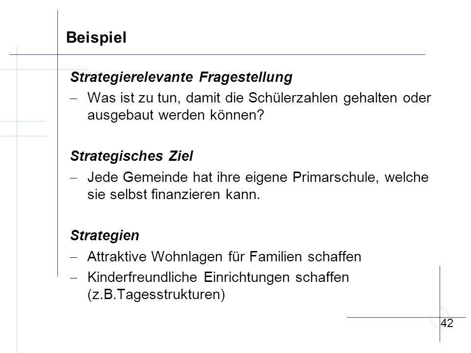 Beispiel Strategierelevante Fragestellung