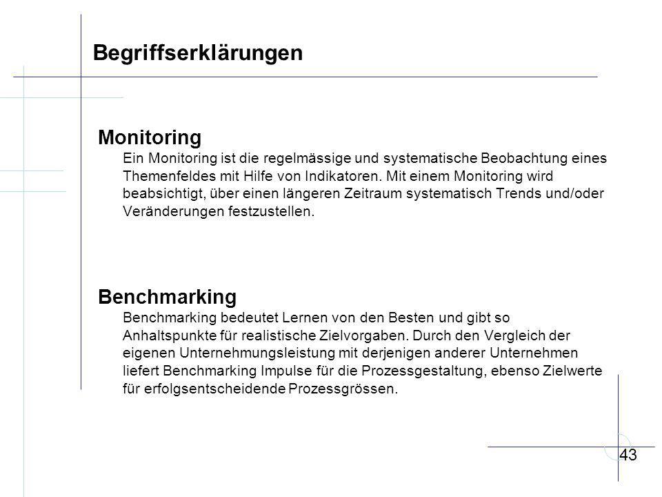 Begriffserklärungen Monitoring Benchmarking