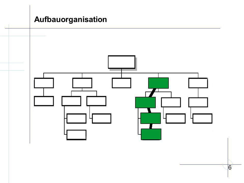 Aufbauorganisation 6