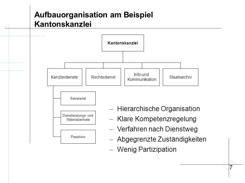 Aufbauorganisation am Beispiel Kantonskanzlei