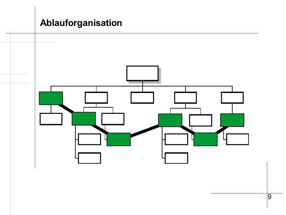 Ablauforganisation 9